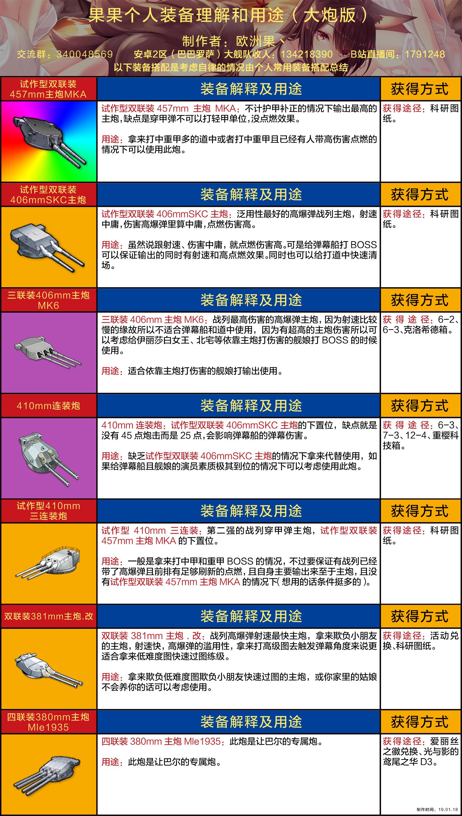 果果个人装备理解和用途(大炮版wiki).jpg
