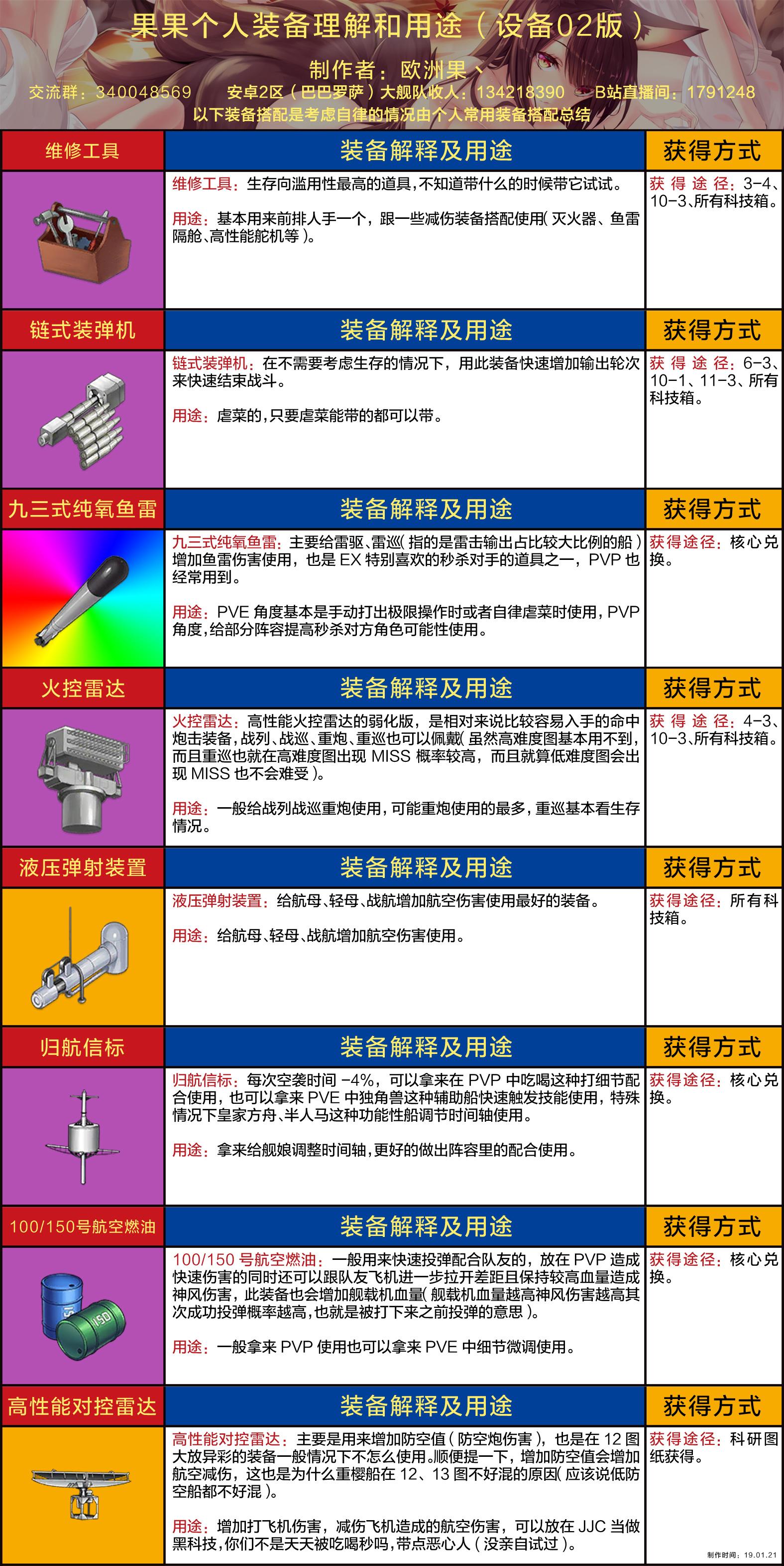 果果个人装备理解和用途(设备02版wiki).jpg
