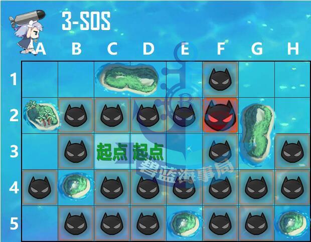 3-SOS.jpg