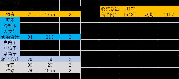 7-2B组数据.jpg
