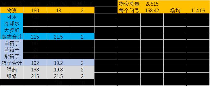 7-2A组数据.jpg