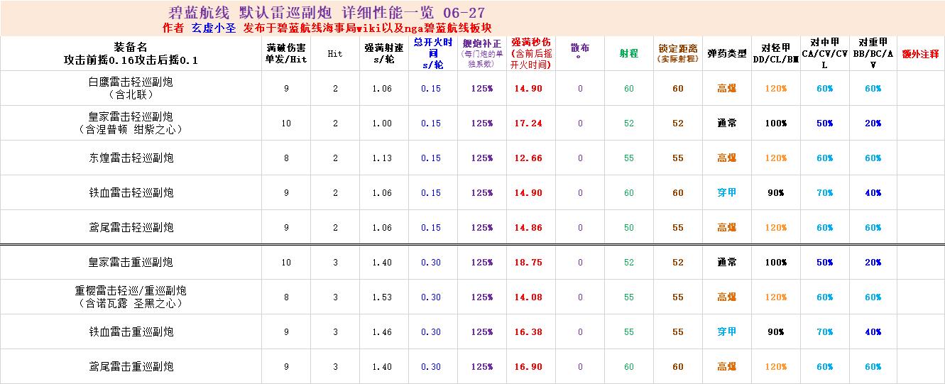 魔法副炮.png