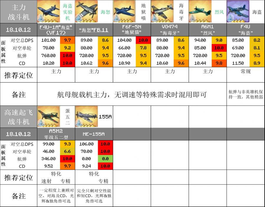战斗机-1.png