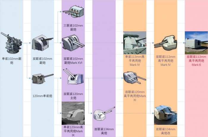 皇家装备研发科技树前瞻-驱逐炮.png
