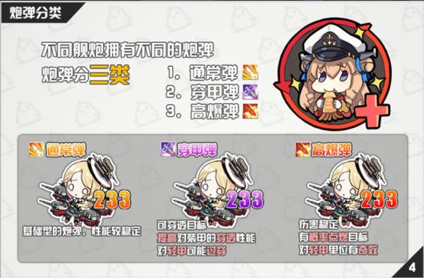 炮弹分类介绍.png