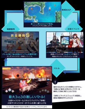 碧蓝航线crosswave系统介绍 故事模式02.png