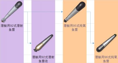 重樱装备研发科技树前瞻-潜艇鱼雷.png