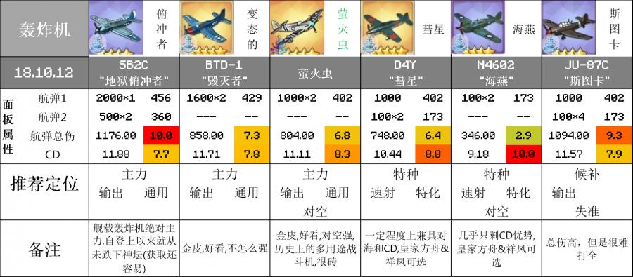 轰炸机-1.png