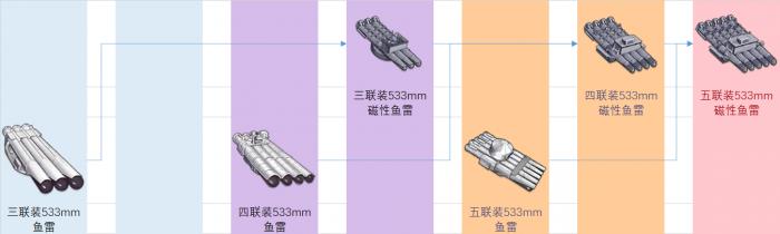 铁血装备研发科技树前瞻-水面鱼雷.png