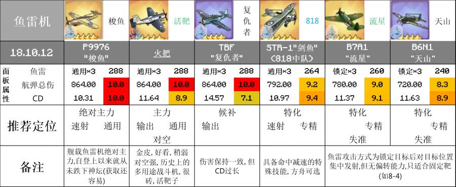 鱼雷机-1.png