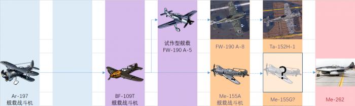 铁血装备研发科技树前瞻-战斗机.png