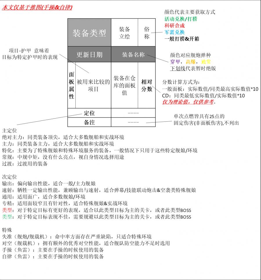 示例-1.png