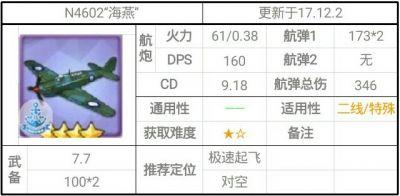 Сухой海燕.jpg