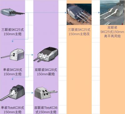 铁血装备研发科技树前瞻-轻巡炮.png