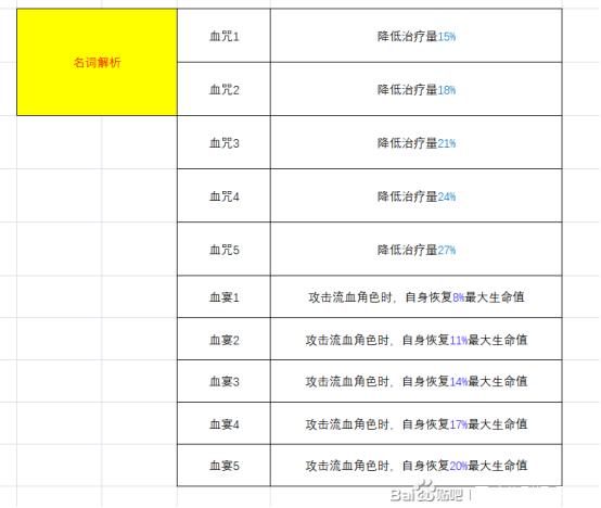 【人鱼港歌剧院】卡塔琳娜单卡全面解析 8.png