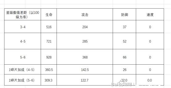 【人鱼港歌剧院】卡塔琳娜单卡全面解析 2.png