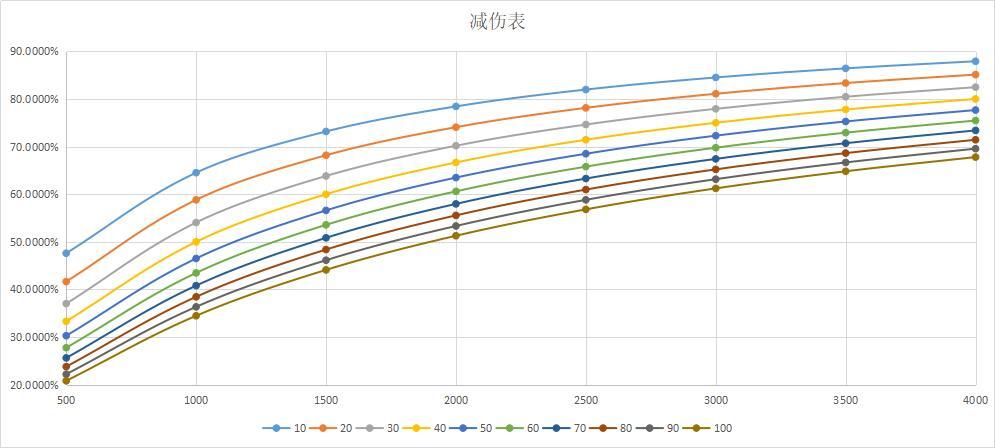 【万灵苏醒】《还 活 着》公测版本防御机制解析 7.jpg