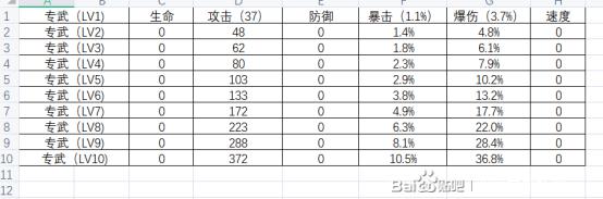【人鱼港歌剧院】卡塔琳娜单卡全面解析 3.png