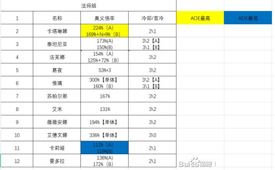 【人鱼港歌剧院】卡塔琳娜单卡全面解析 9.png