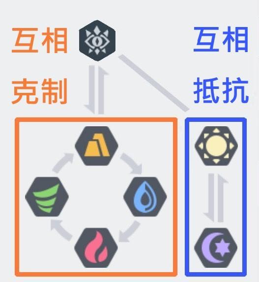 属性克制2.jpg