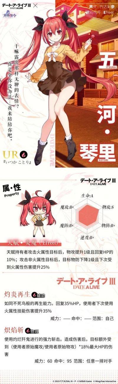 Poster-五河琴里.jpg