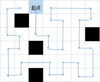 峨眉山宝藏图2