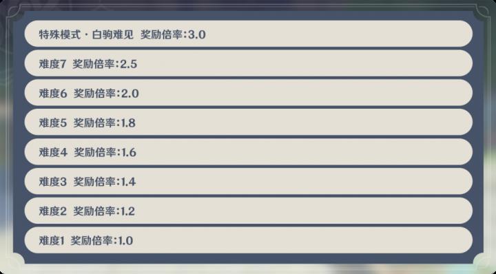「机关棋谭」阶段说明2.png