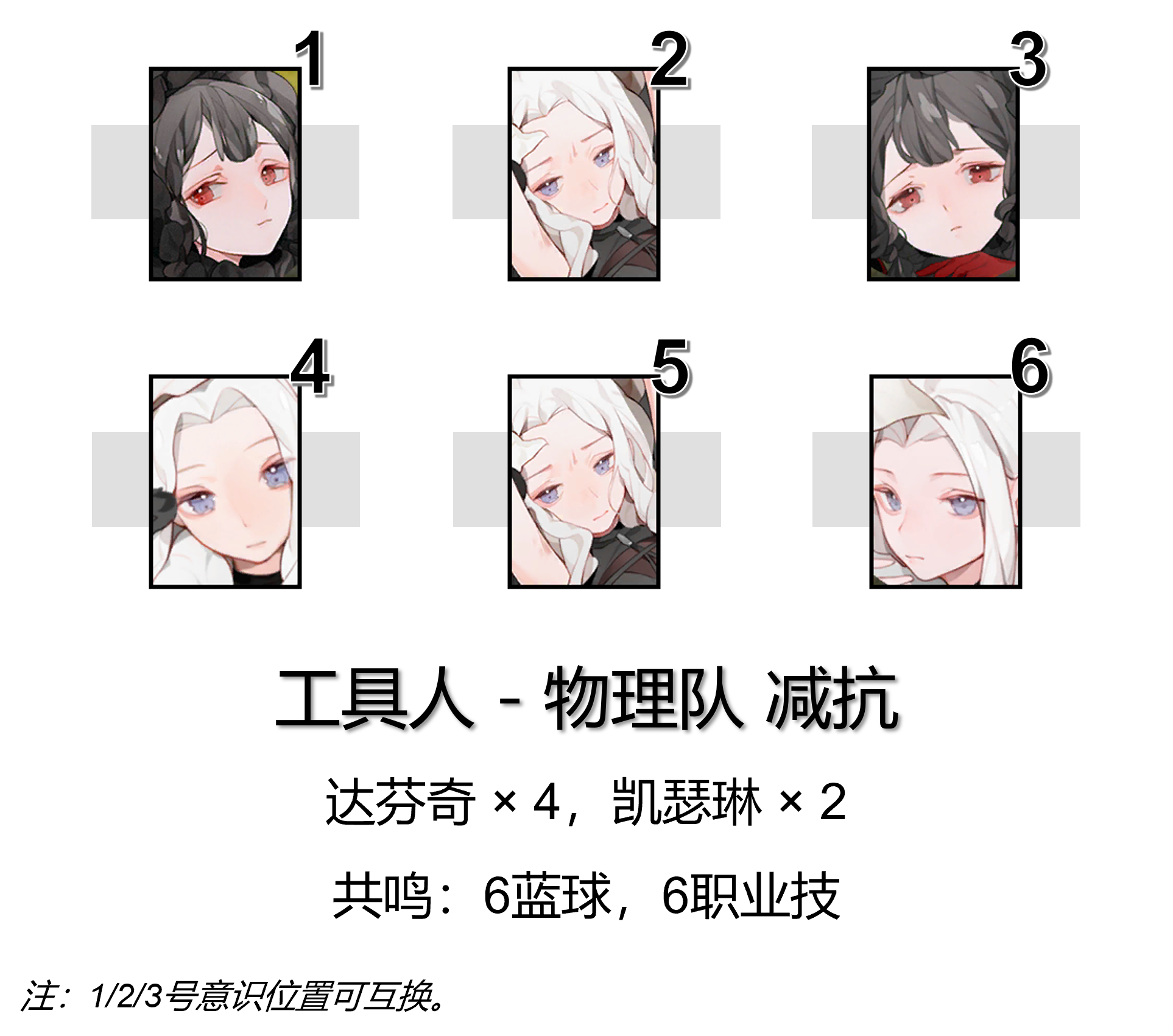 PP 七实·风暴 意识推荐1.png
