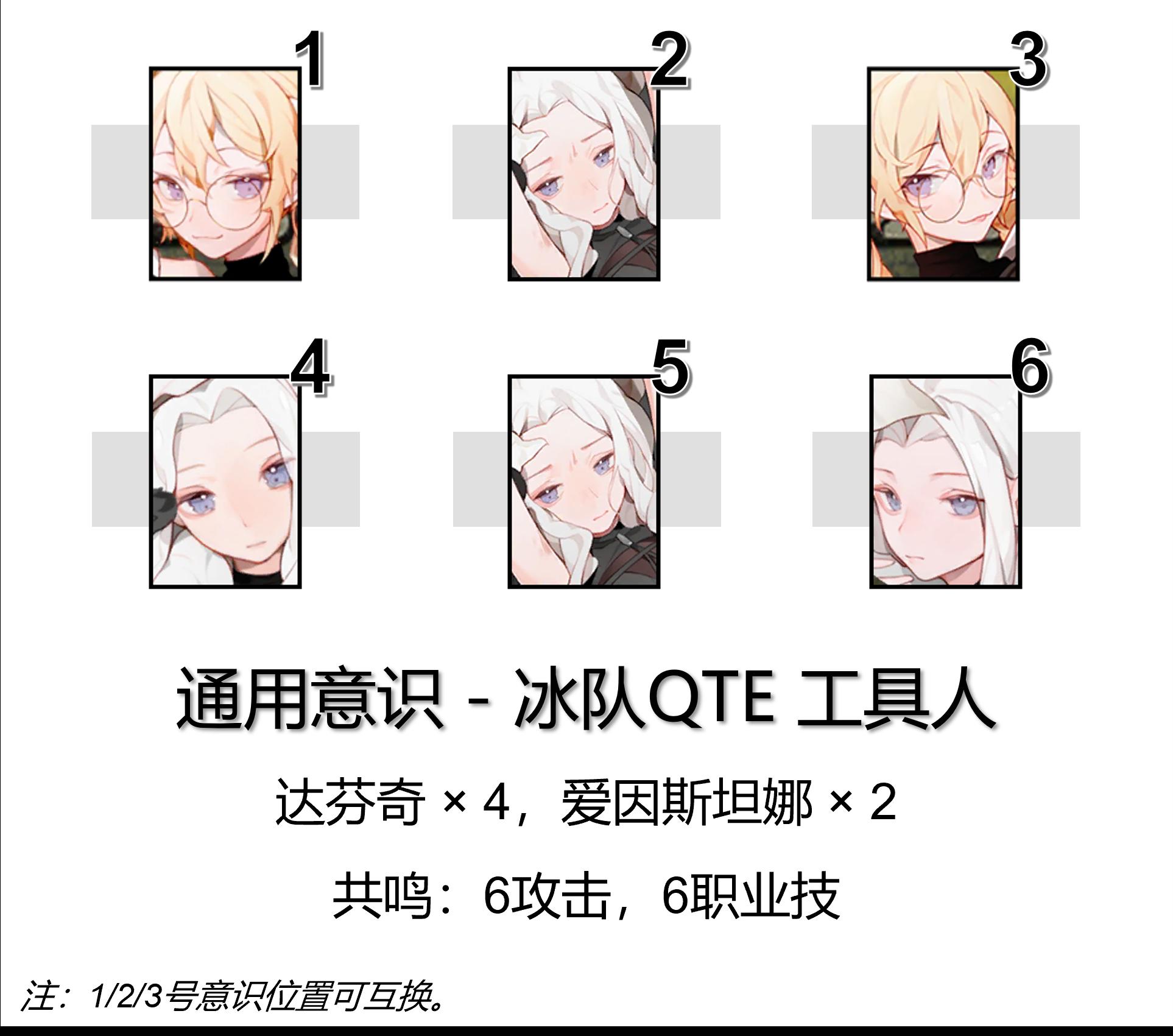 PP 常羽·游麟 意识推荐1.png