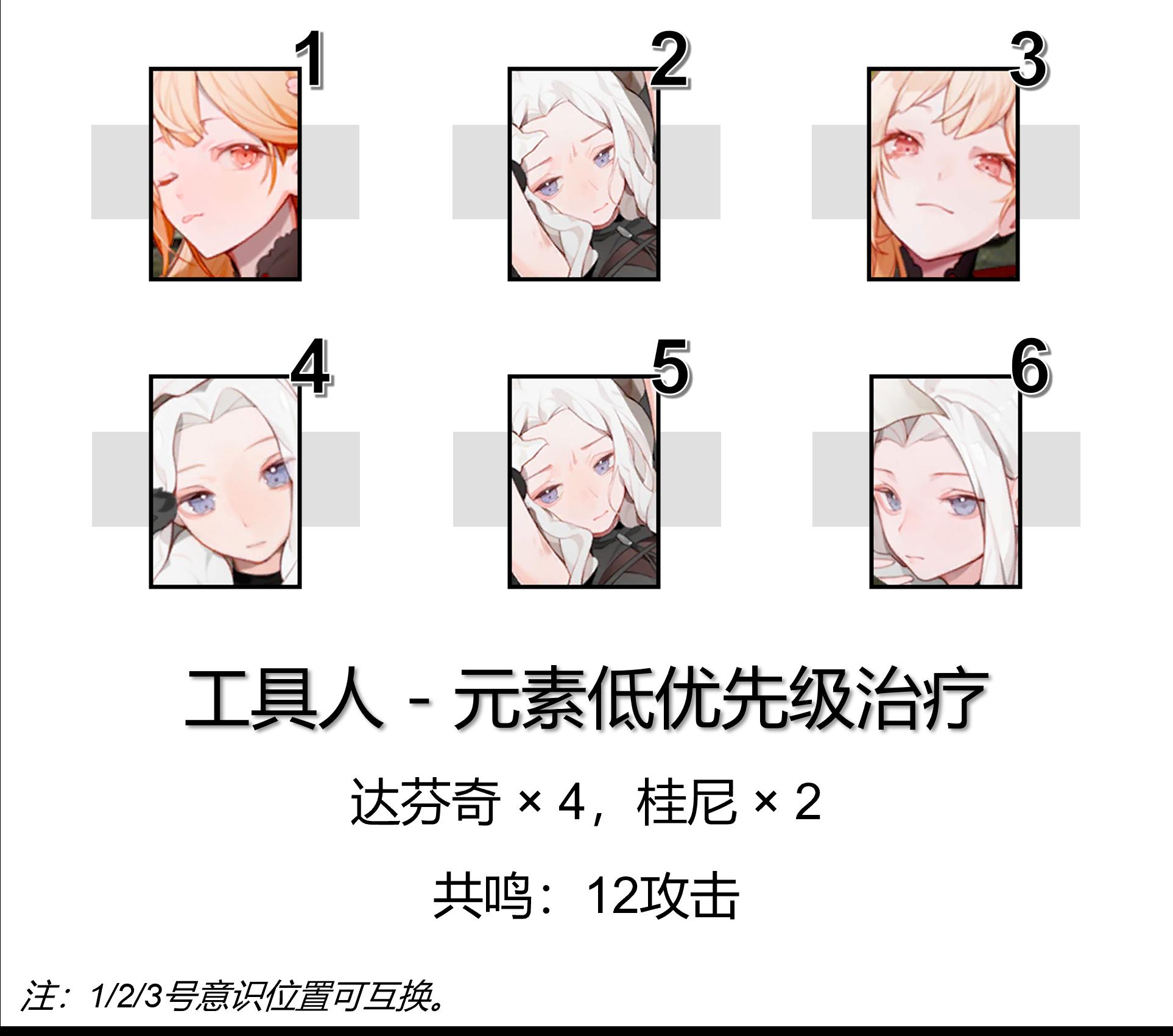 PP 丽芙·仰光 意识推荐2.png