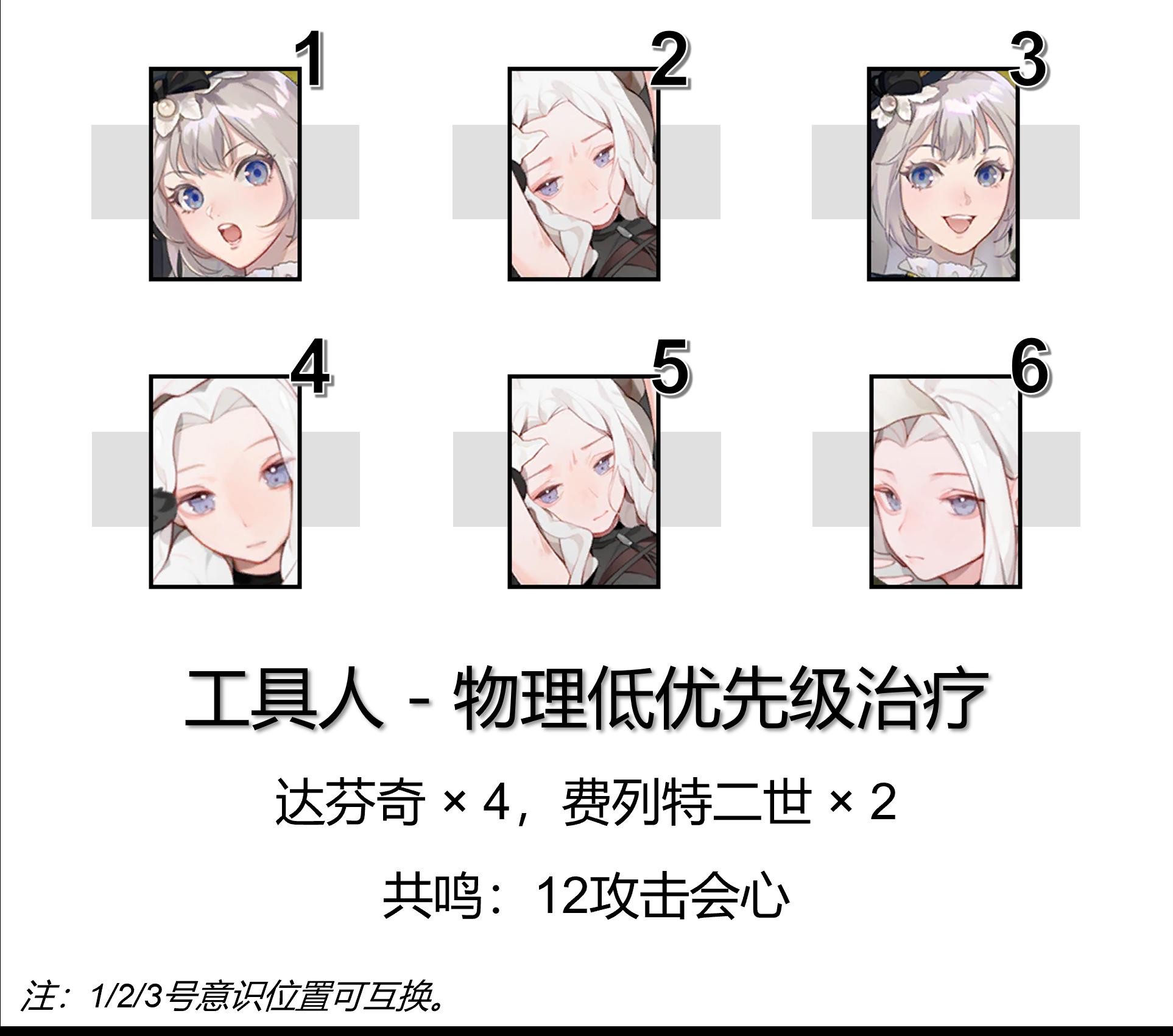 PP 丽芙·仰光 意识推荐1.png