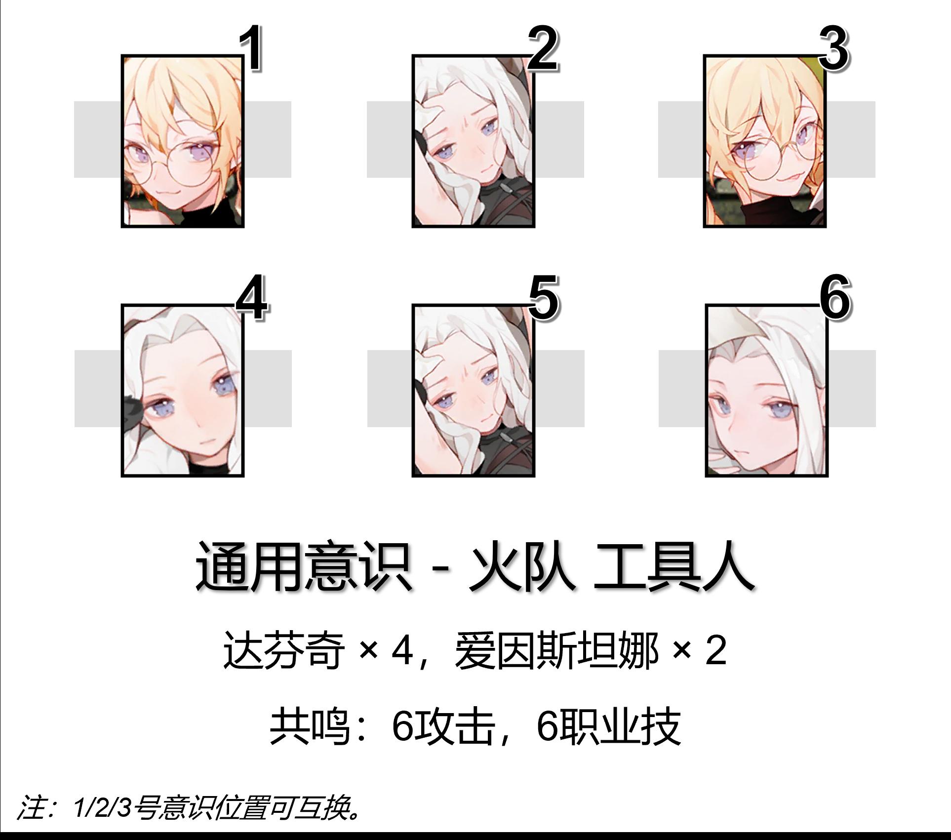 PP 七实·脉冲 意识推荐2.png